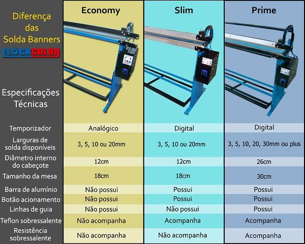 Solda Banner Pedal Prime